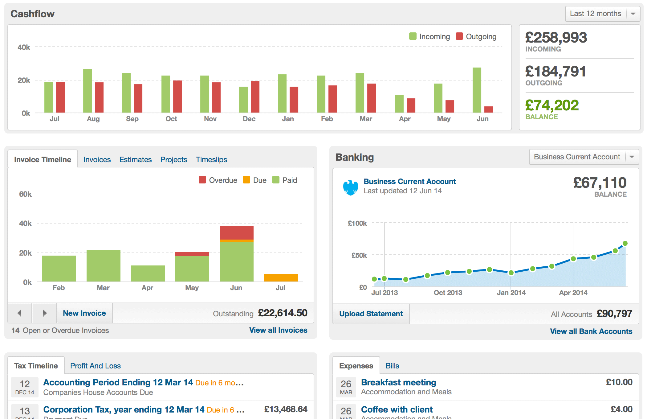 Freeagent Dashboard Overview