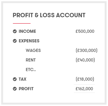 Profit and lost account