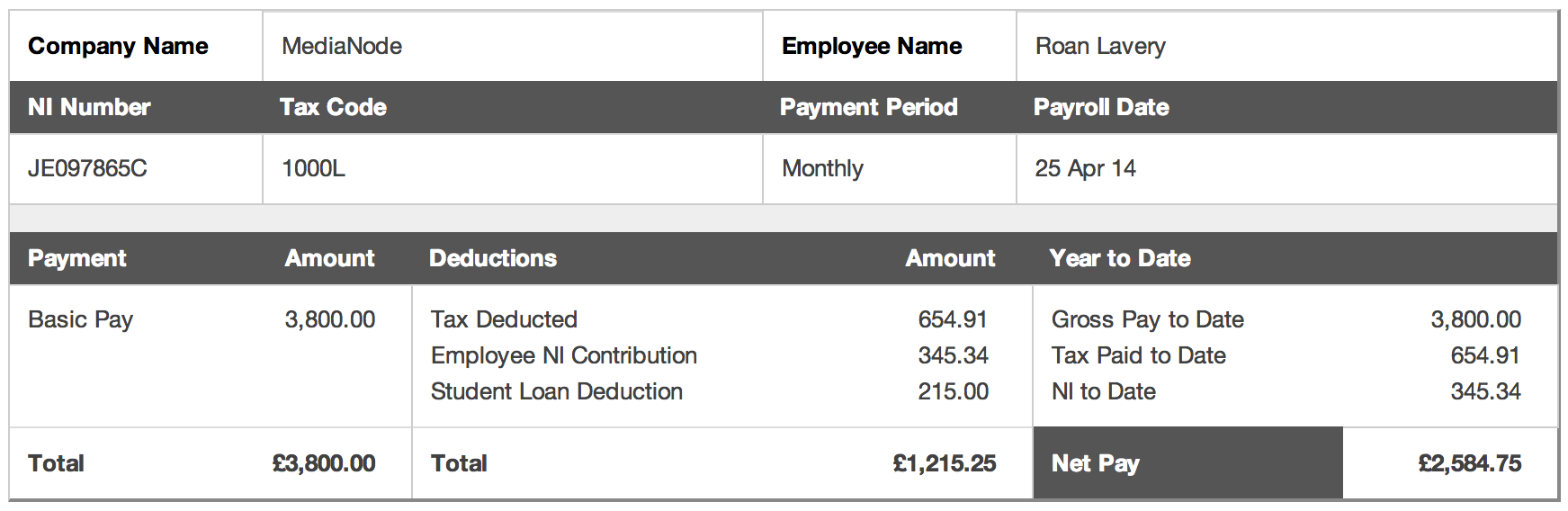 freeagent payroll ui payslip
