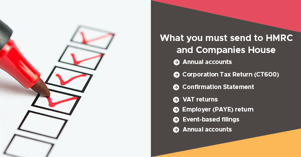 What a Limited company Director must send HMRC and Company House using a checklist