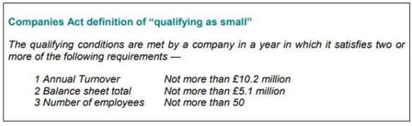IR35 - Does this mean your business?