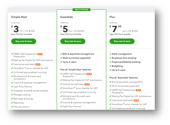 A snapshot of Quickbooks pricing for small businesses